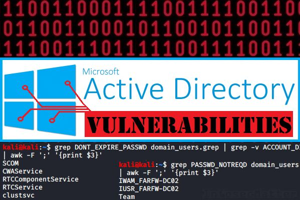 Top 16 Active Directory Vulnerabilities