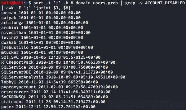 Inactive domain accounts found using LDAPDomainDump